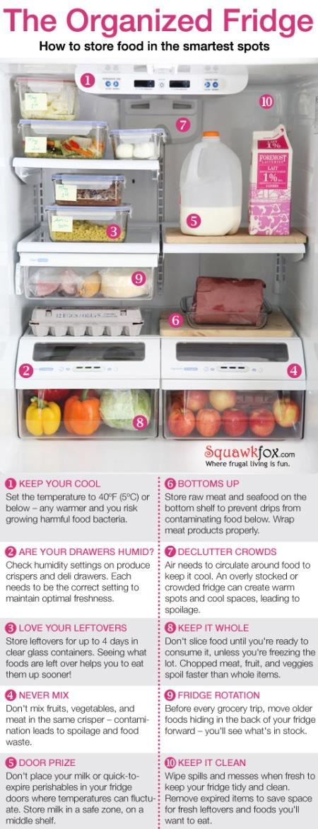 organized-fridge